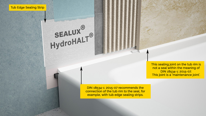 din standards hydrohalt