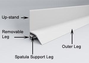 Sealux Reg 20 Strip Components