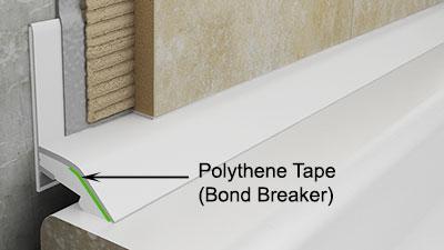Sealux Sealing Profile Sealux Sealing Strips Technical